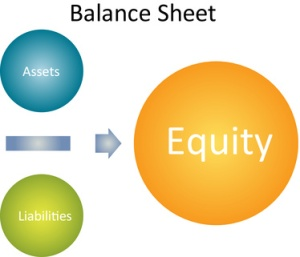Balance sheet business diagram