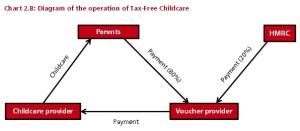 Childcare 2