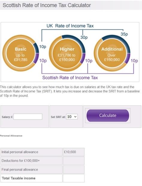 Scottish Tax Calc