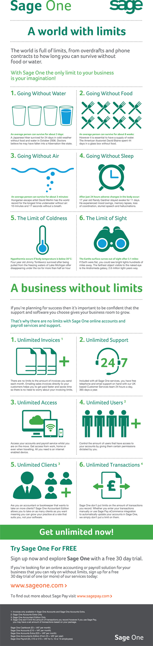 infographic-a-business-without-limits